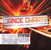 Dance Charts 2008/1, R.I.O., Michael Mind, Masters at Work, Bob Sinclair, Freddy Fader, Squeezer...